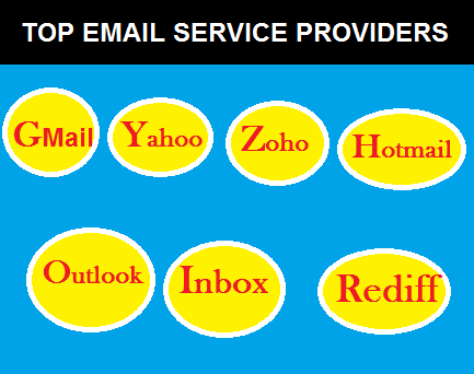 Top free Email Service providers sorted on merits