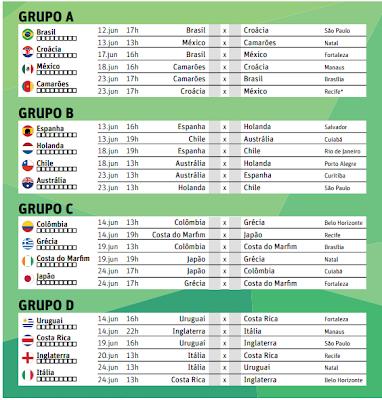 tabela-copa-do-mundo-fifa-brasil-2014-1.png