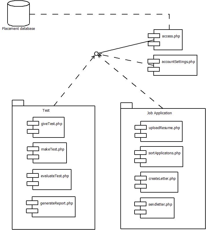 Component diagram for online recruitment system easy to read luxury uml state diagram online vignette electrical diagram ideas rh itseo info banking system diagram architecture ccuart Images