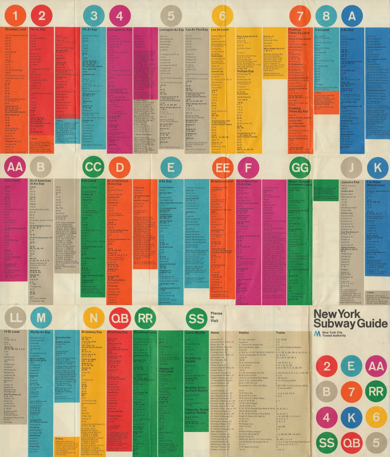 typography new york city subway maps