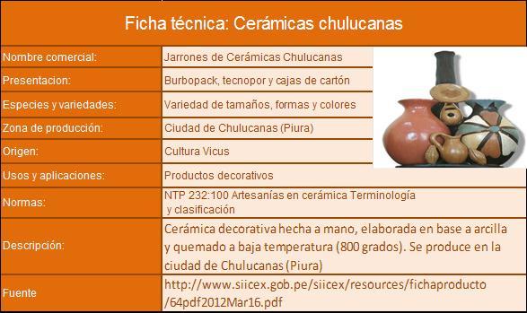 Artesanias peruanas 2012 comercio internacional upc 2012 for Tecnicas para esmaltar ceramica