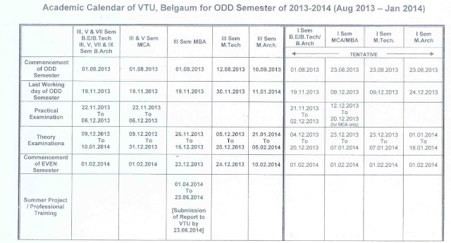 VTU Academic Calendar for ODD Semster 2013 - VTU.ac.in