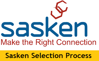 Sasken Interview Experience