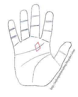 amitabh bachchan palm image, hand line in hindi, shahrukh khan hand, broken fate line, palmistry children lines, how to read hand lines in hindi, black magic in india, palmistry indian palm reading, mystic cross palm, indian palm reading money line, palmistry career line, hast rekha in hindi, शत्रु नाशक टोटके, palmistry marriage lines, hast rekha, palmistry fate line, palmistry in hindi, hastha rekha sastram, palm reading in hindi,