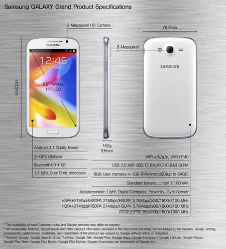 Galaxy Grand, Smartphone Terbaru Samsung