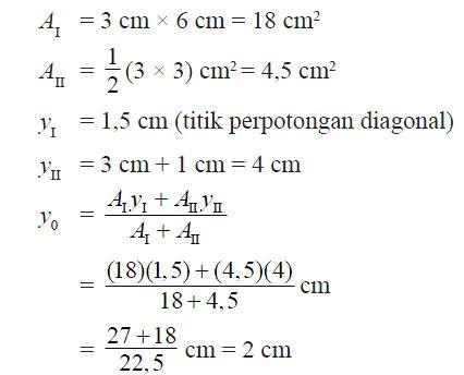 Soal Un Fisika Sma Titik Berat Download Kumpulan Soal Ujian