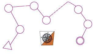 Club Orientación Cartagena