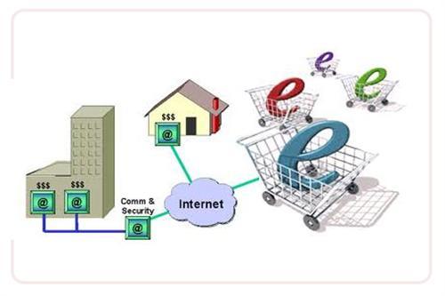 Dịch vụ thủ tục đăng ký website thương mại điện tử