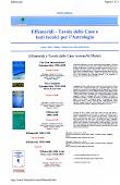 Bibliografia astrologica