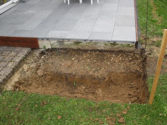 Gartenmobel Rattan Fabrikverkauf : Als Frostschutz habe ich eine ca 30 cm dicke Schicht aus Sand und