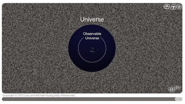 mathematical   scale of the universe