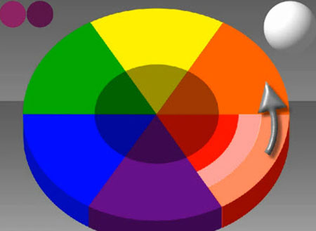 Color Wheel Chart Mixing Theory Painting Tutorial  Video Lessons Of