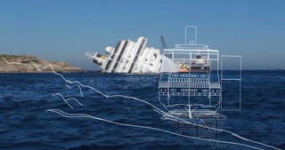 Costa Concordia Salvage Plan