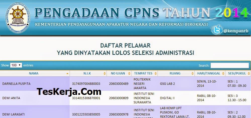 Hanya 119 orang lolos Seleksi Administrasi CPNS Kementerian PAN-RB