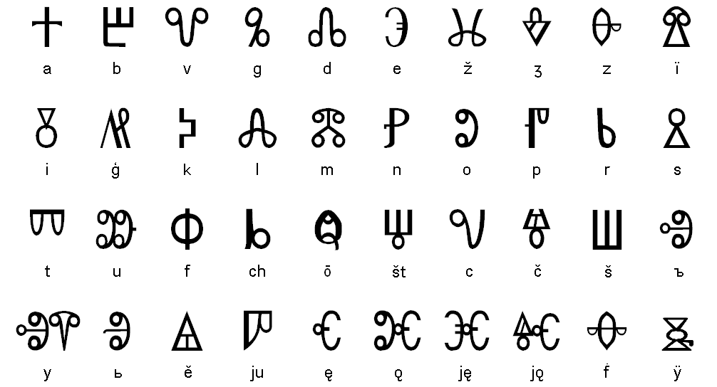 The Cyrilic alphabet. Bulgarian or not?