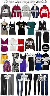 Bron: everydayminimalist.com landvanmelkenhoning.blogspot.nl Krijg de kleren