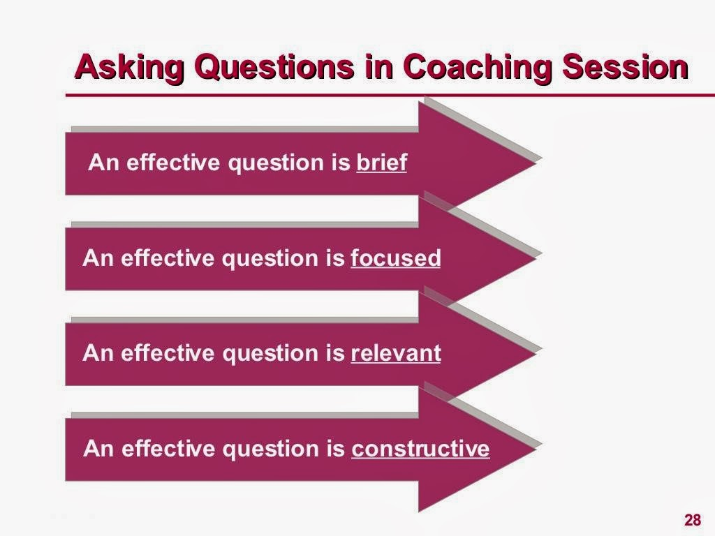 Coaching Download PPT Slide 2