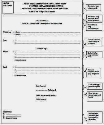 contoh surat tugas dinas instansi