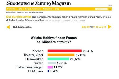 Süddeutsche Zeitung Männerhobbies