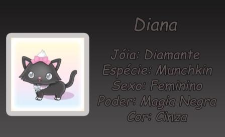 Diana (pet) Diana_Card