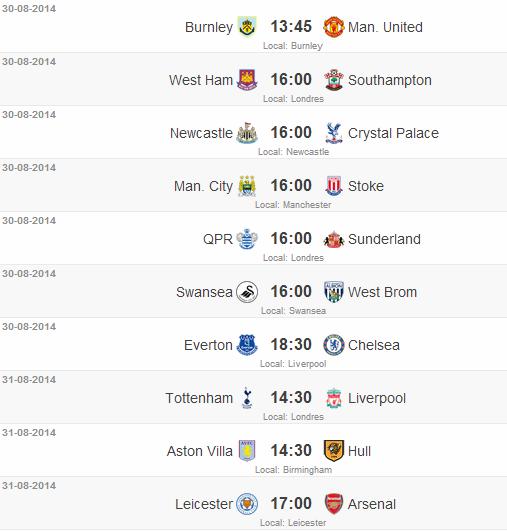 Jogos Campeonato Inglês( Premiere League ) 3° Rodada 2014/15