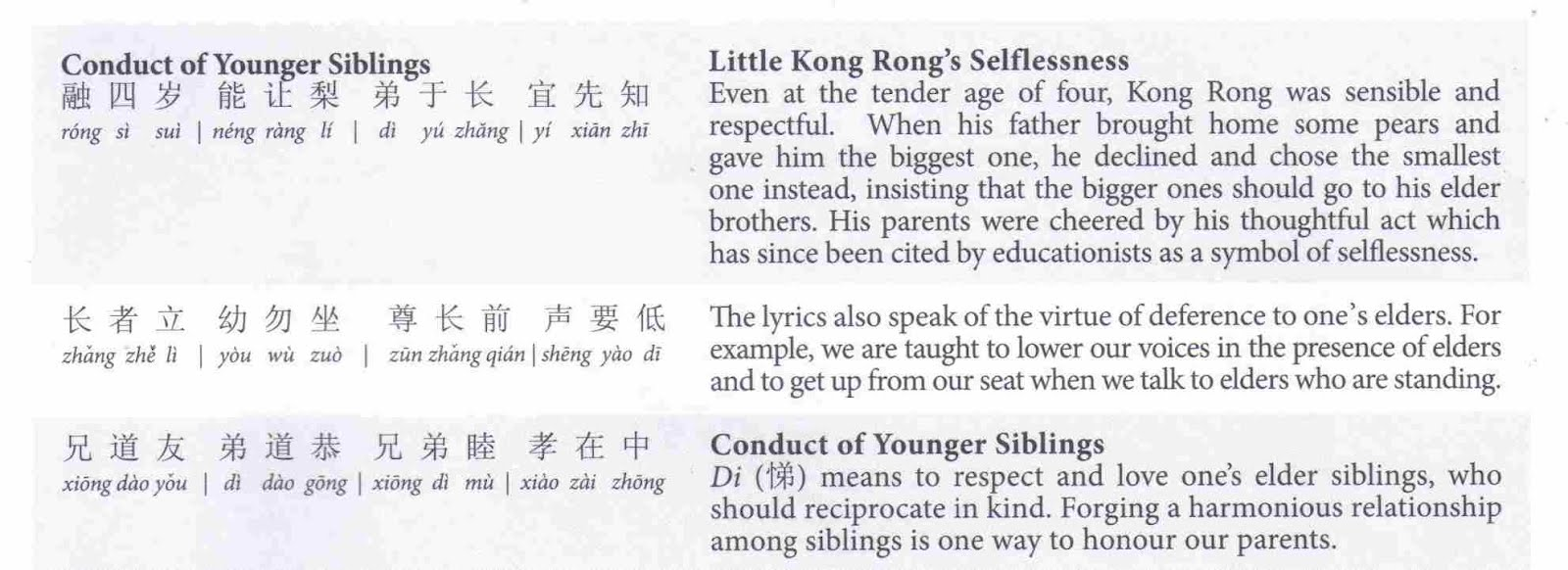influences of confucian virtues on chinese Confucianism: confucianism, the way of life propagated by confucius in the 6th-5th century bce and followed by the people of china for more than two millennia.