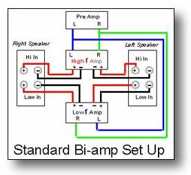myoldvintagehifi bi amping with the quad 303 s rh myoldvintagehifi blogspot com bi amp speaker wiring diagram Toyota JBL Amplifier Wiring Diagram