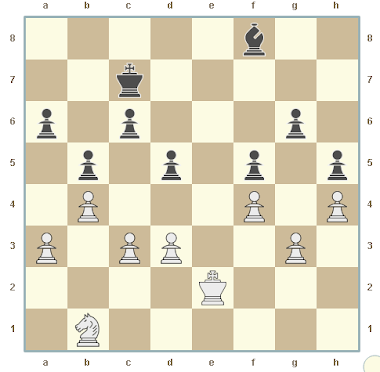 Capablanca Positions Unraveled