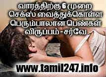 women sex drive over 6 times a week Kindara app survey, Anbudan andharangam, 18 Plus, Pengal.com, vaaram 6  murai udalaravu vaitthukolla pengal aasai