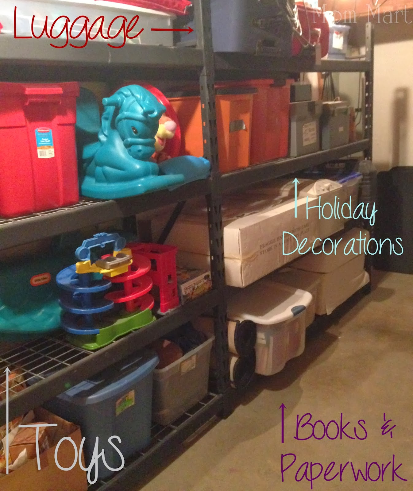 Prioritizing where everything needs to go for the storage room organizing