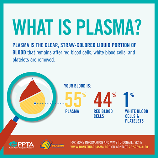 How to Donate Plasma