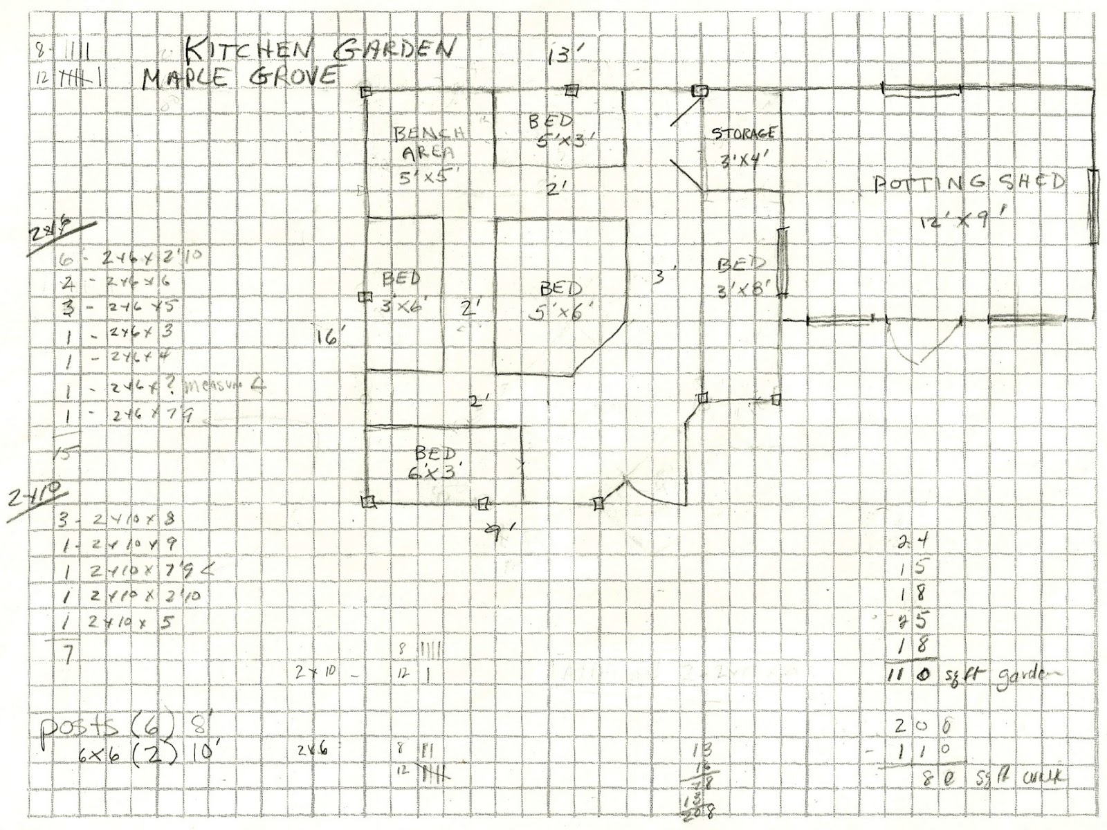 Layout Of Kitchen Garden Maple Grove Square Foot And Vertical Gardening