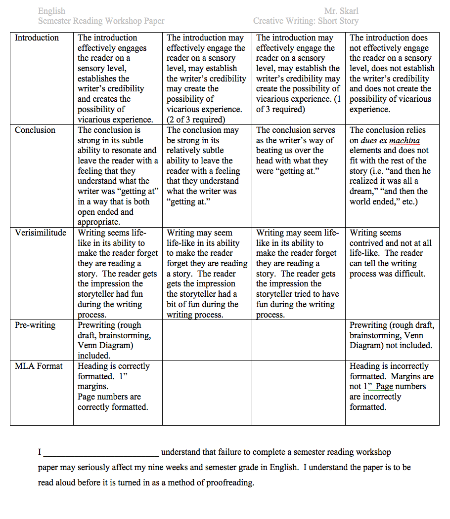 rubric for creative writing grade 3
