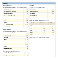 American Funds American High Income Trust fund details