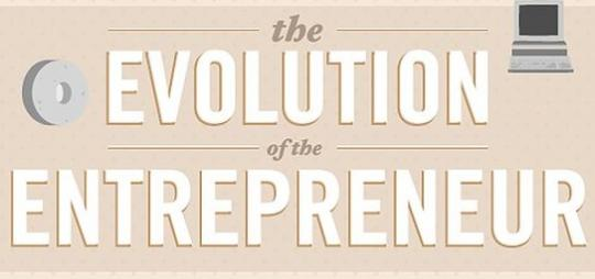 Evolution of Entrepreneur