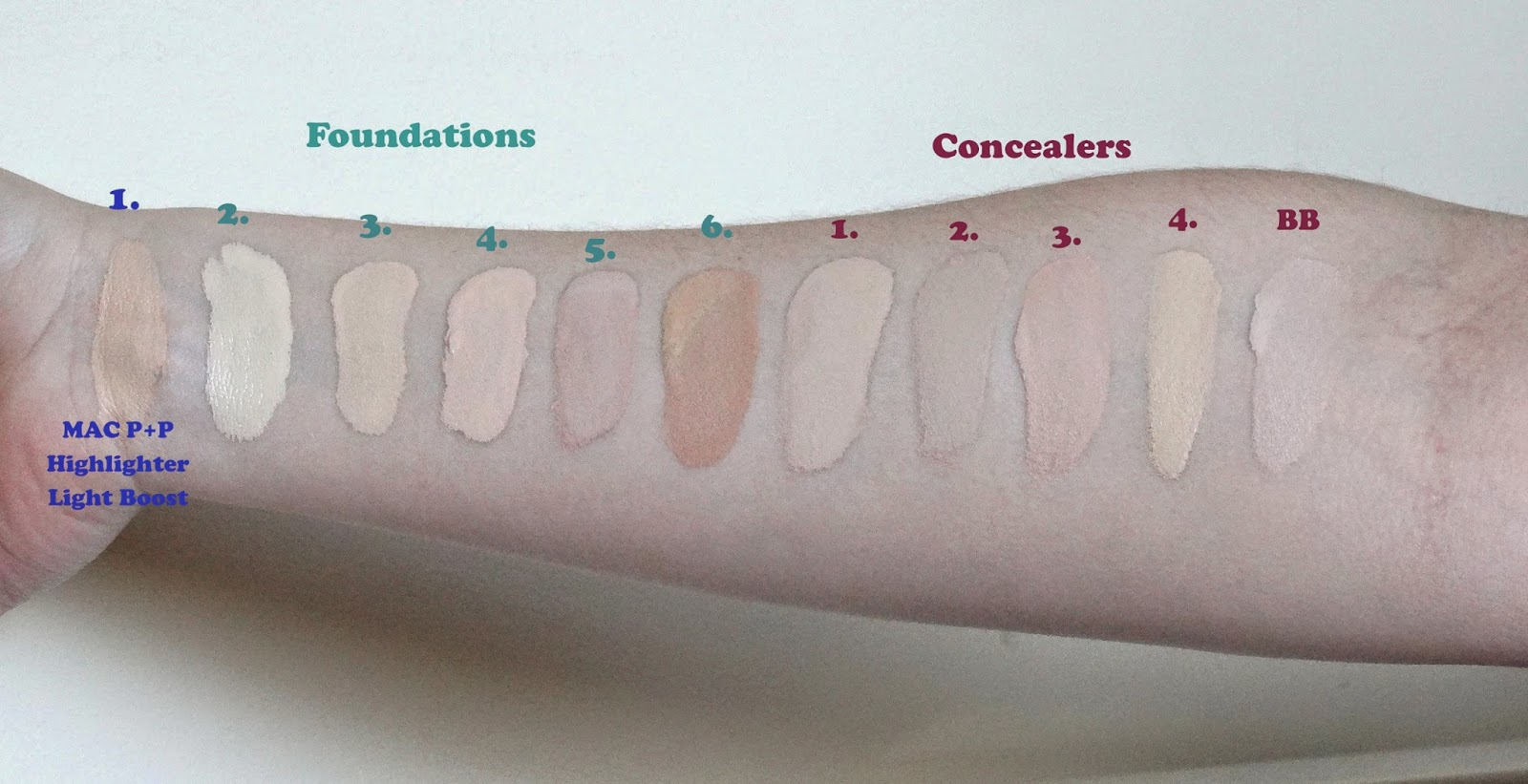 how to use foundation cream