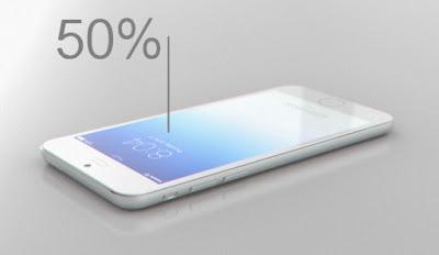 Rumeurs Apple iPhone 6