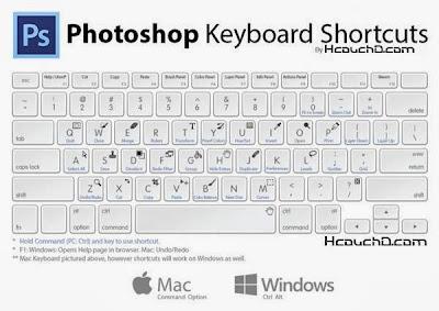 اختصارات لوحة المفاتيح فوتوشوب