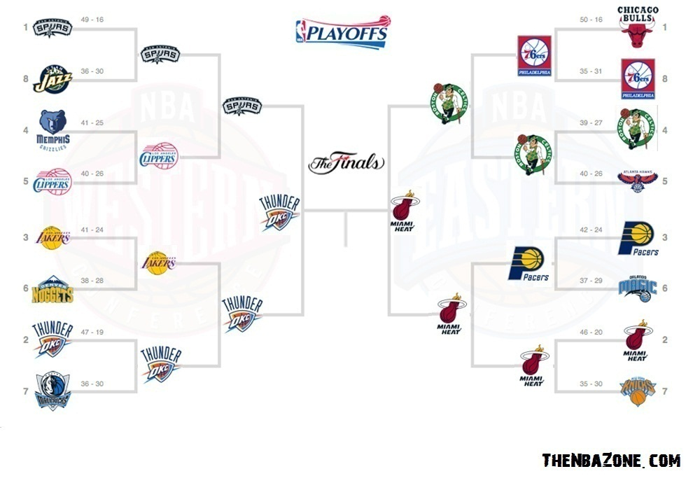 graphic regarding Nba Playoffs Bracket Printable titled NBA Playoffs 2012 Bracket (Current): Printable NBA Playoff