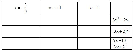 חשבון לכיתה ח - הצבה בתבניות מספר