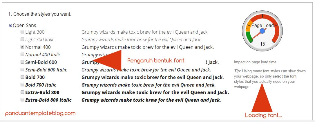 Mengetahui Berat Loading Font Blog
