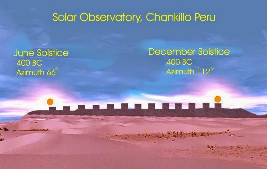 Chankillo...,menara observatorium matahari kuno....!!! - http://poerwalaksana.blogspot.com/