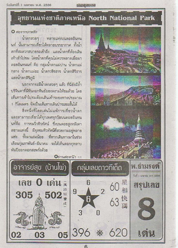 Posted by THAI LOTTERY TIPS 100% at 15:06