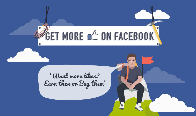 #SocialMedia Marketing: Get More Likes On Facebook - #infographic
