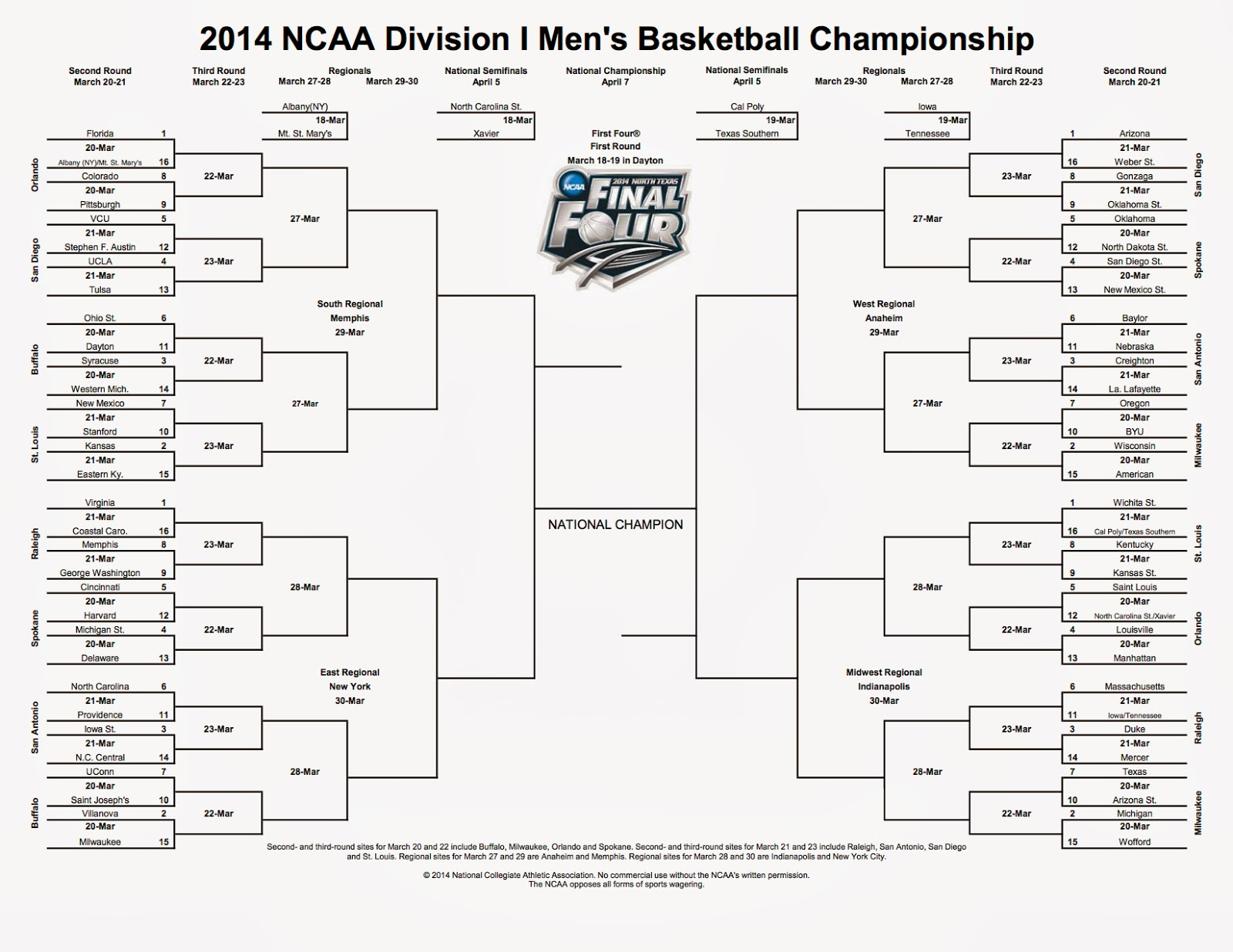 So With This Being A Uniform Blog And All I Thought What The Heck Lets Do Bracket Based Solely Off Teams Uniforms Thats Exactly
