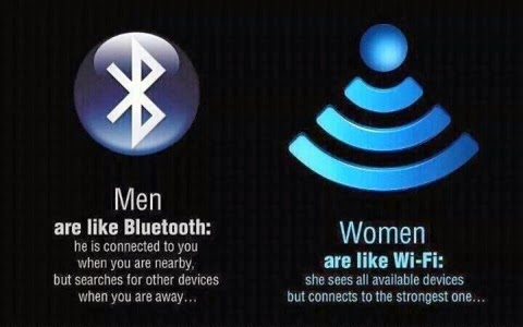 men bluetooth women wifi