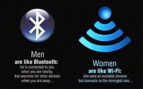 men bluetooth women wifi