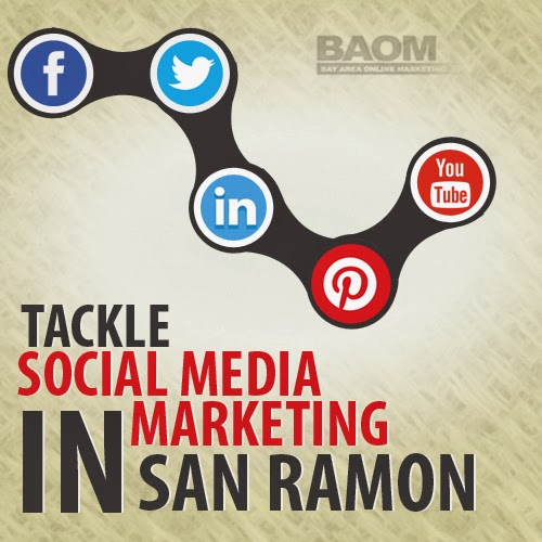 Tackle Social Media Marketing in San Ramon