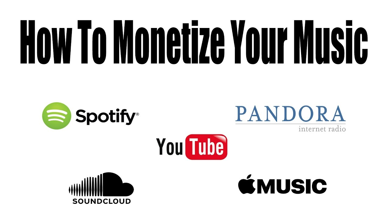 "DISTRIBUTE YOUR MUSIC FOR ""FREE"""