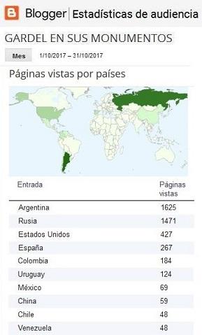 Los 10 países que más nos visitaron en octubre de 2017